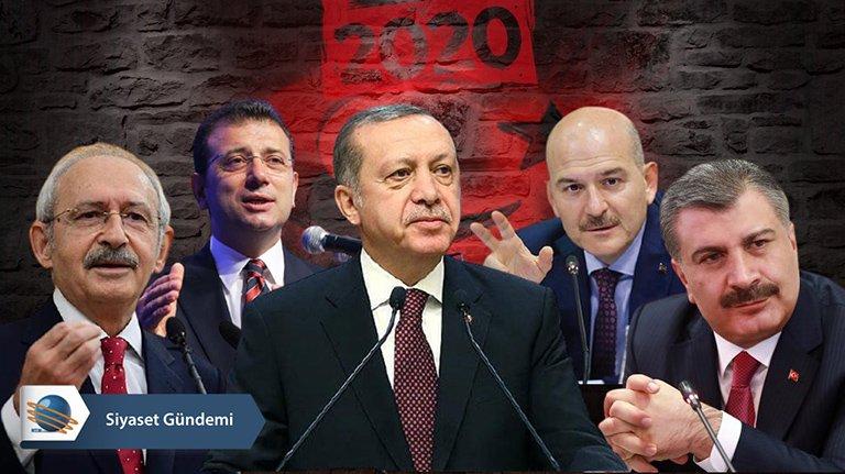 2020 Yılında Öne Çıkan Siyasi Konular ve İsimler