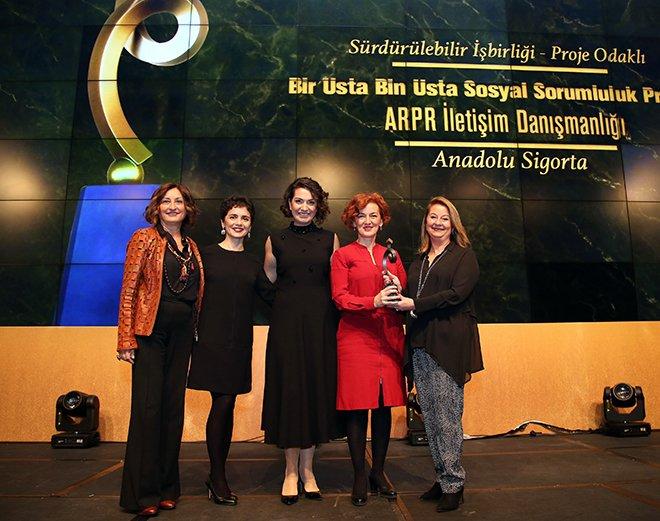 Anadolu Sigorta'ya Sürdürülebilir Başarı Ödülü