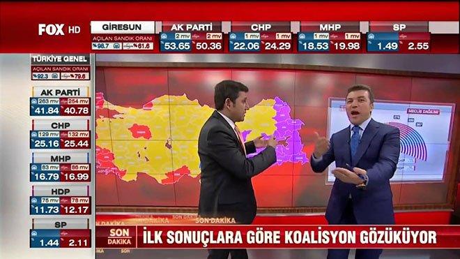 Fatih Portakal,Seçim Sonuçlarına İSYAN Ediyor!video