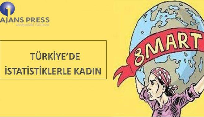 Türkiye'de İstatistiklerle Kadın