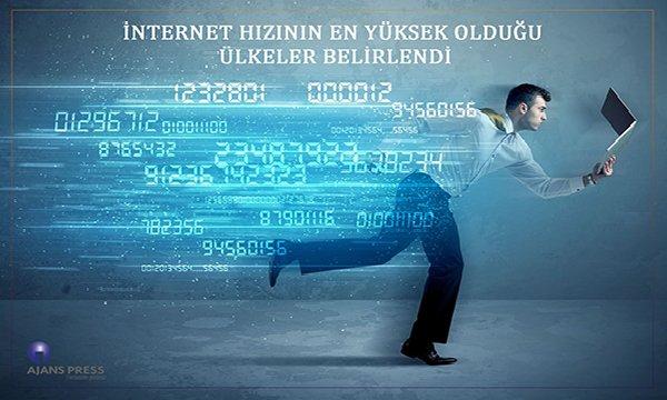 Türkiye'nin 102'nci sırada yer aldı